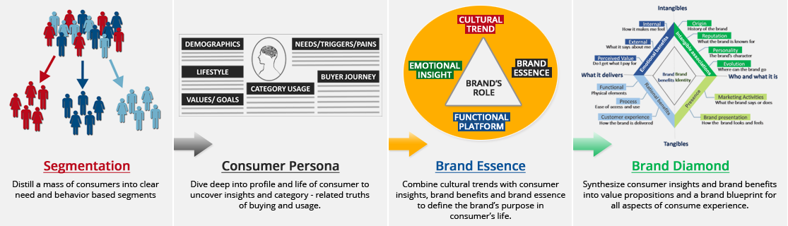 brand_identity2